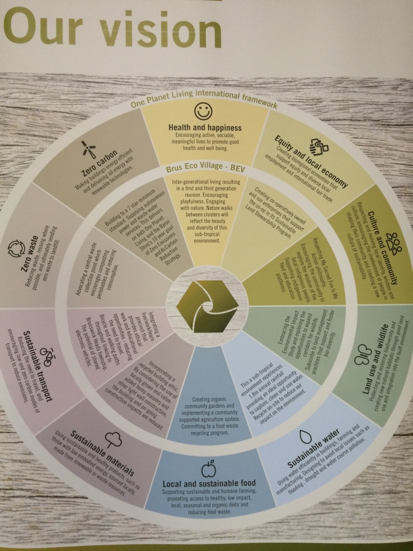 A wheel of Vision for creating an eco village #Australia #ecovillage #vision #over50blogger